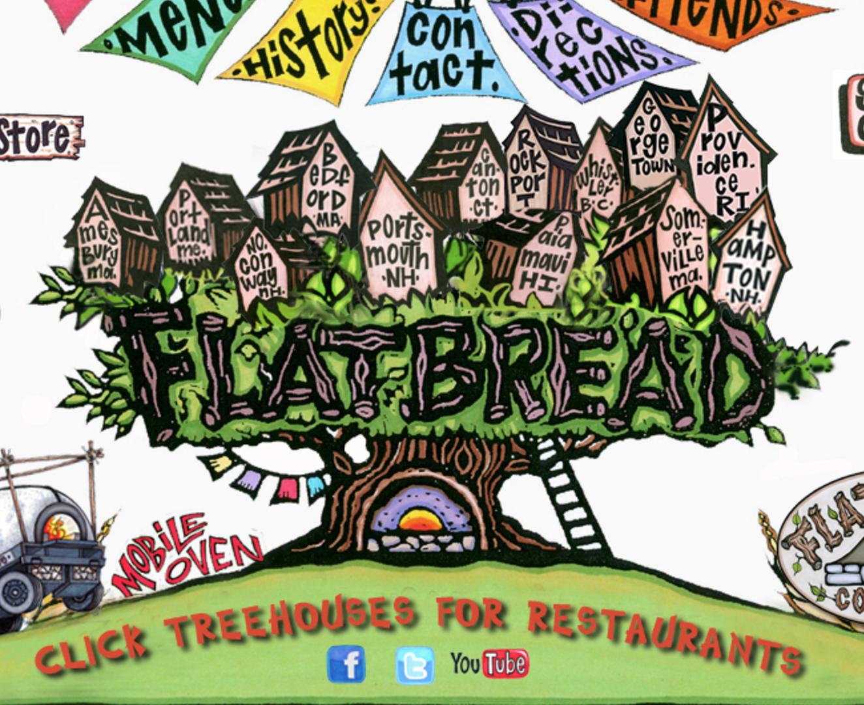 flatbread company logo